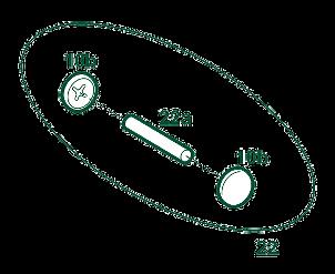 Pièce n° 22 - ensemble axe glissiere pour Attalink 3A 2B